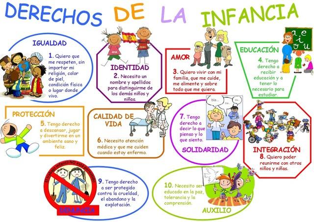 Generalidades del niño en la Edad Contemporánea
