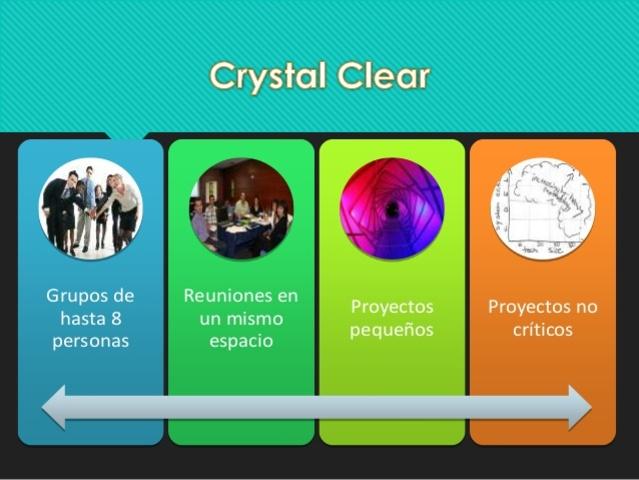 Métodos Crystal