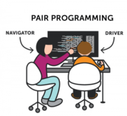 Programación en Pares (Pair Programming)