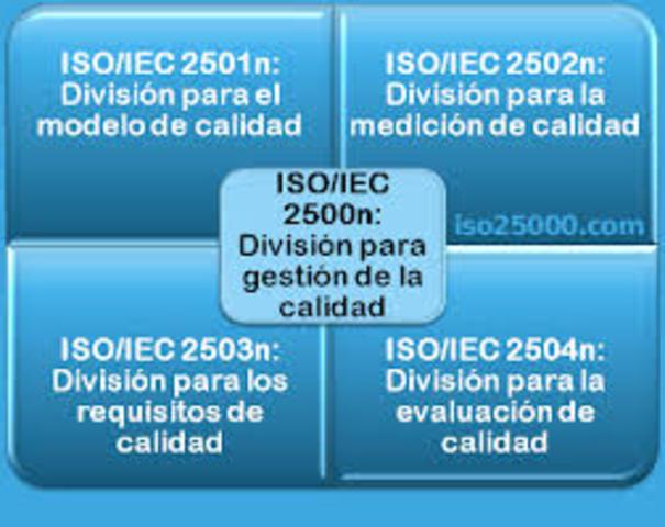 ISO/IEC 25000
