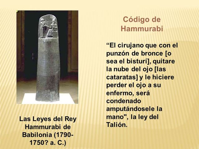 Edad antigua Mesopotamia