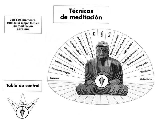 Salud y efectos fisiológicos de la meditación