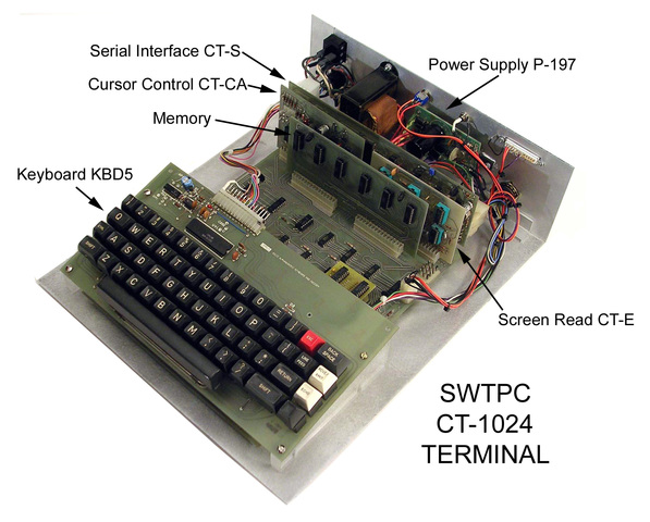 Primeros teclados