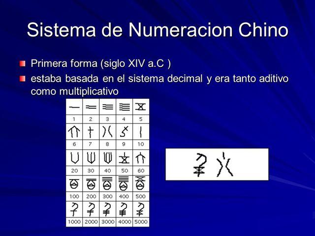 Sistema Numérico Chino