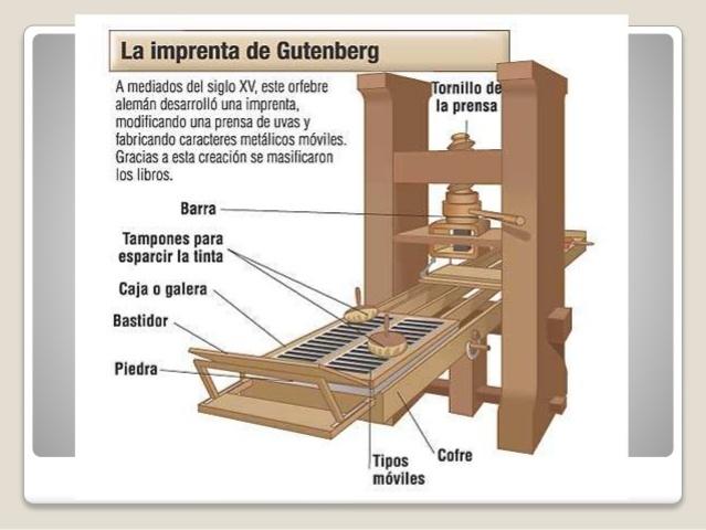 Imprenta de móviles- Gutenberg