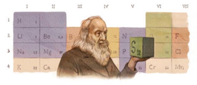 Mendeleyv; Tabla periodica