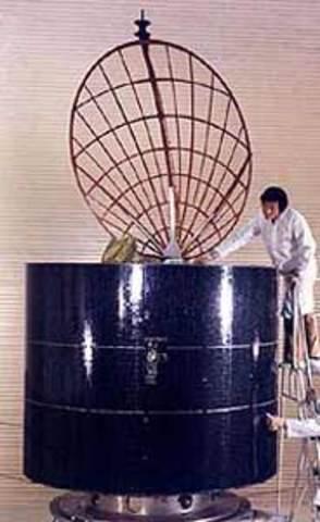 Anik A / Primeros satélites nacionales domésticos