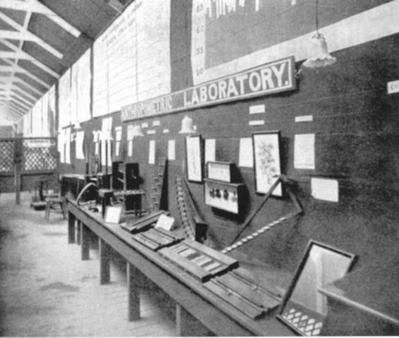 Laboratorio Antropométrico.