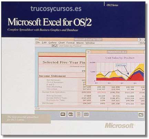 Microsoft Excel 2.0 para windows