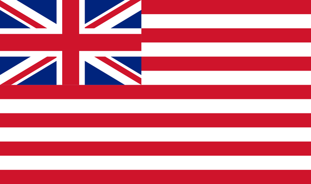The British East India Company is Founded