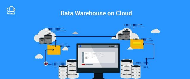 Frist data warehouse