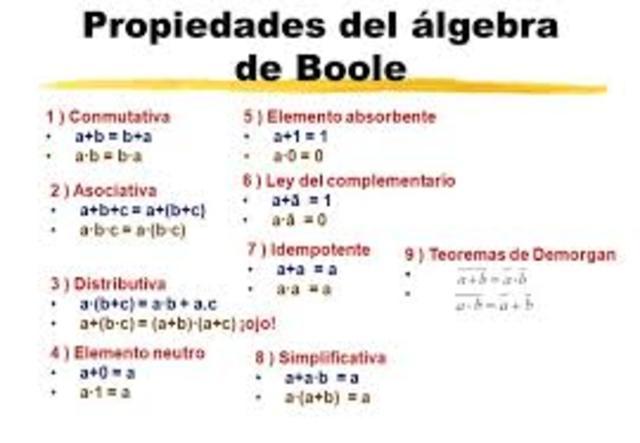 Boolean algebra and binary coding