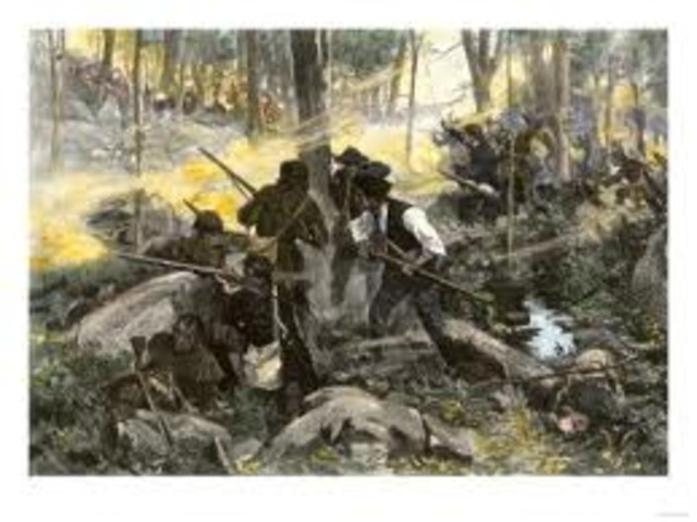 Battle of King's Mountain, S.C.