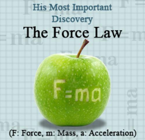 Isaac Newton's Apple Myth Discovery