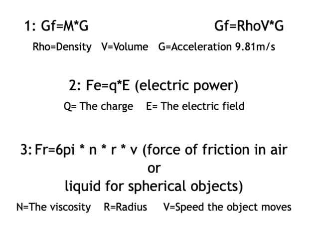 Millikan's formulas