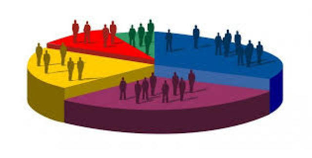 Segundo Censo de Población