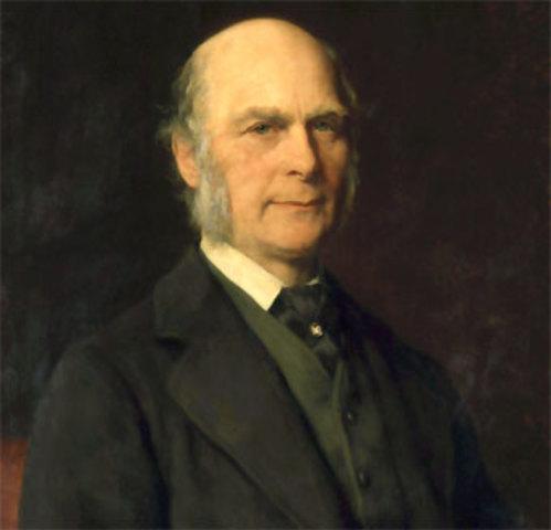 Francis Galton - medición y descripción de las características humanas.