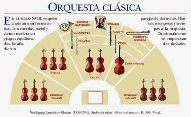 Orquestra Classica