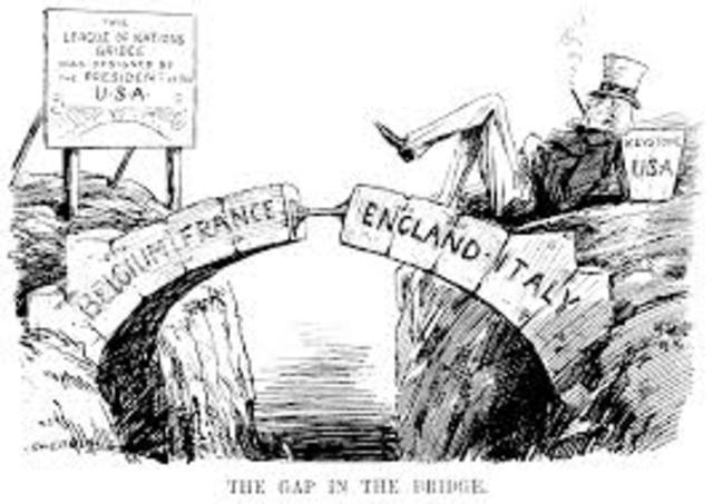 League of Nations (World War 1)