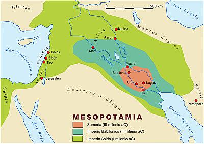 (MESOPOTAMIA)La primeras ciudades-estado