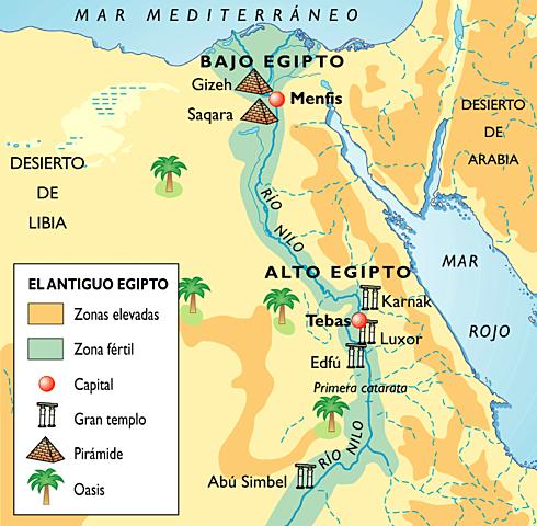 (EGIPTO)La unificación de Egipto