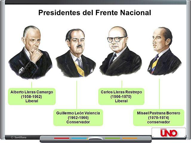 Frente Nacional (1958 – 1978)