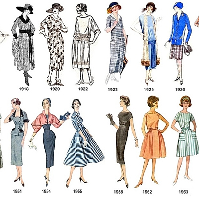 history of clothing timeline