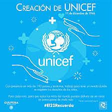 1946: UNICEF