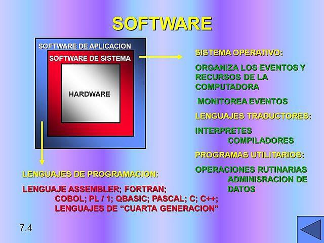 Software cuarta generacion
