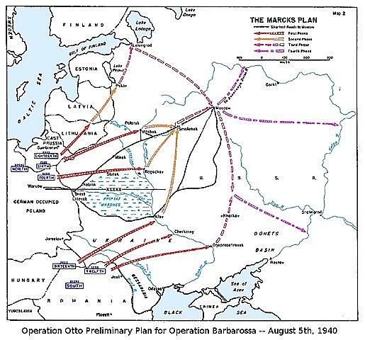 Start of Operation Barbarossa