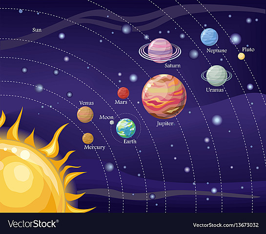 Scientific Discoveries: The Heliocentric Solar System