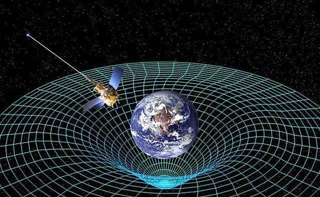 Scientific Discoveries: Gravity