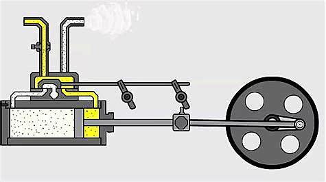 Steam machine by Watt