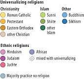universalizing religion