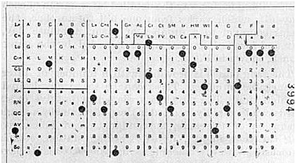 Formação da Computing Tabulation Recording Company