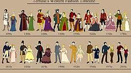 fashion through time timeline