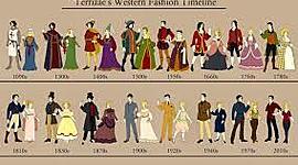 fashion through time timeline