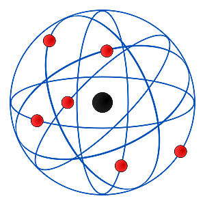 Rutherford y la estructura atómica