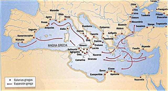 Colonizacion de Grecia