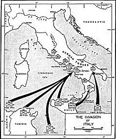 Invasion of Italy,