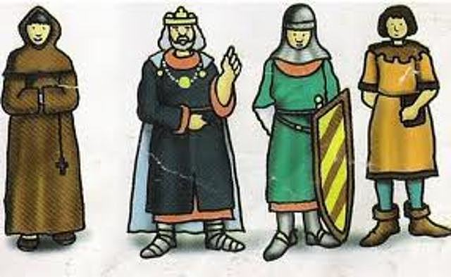 MIDDLE AGES (476-1400) 476