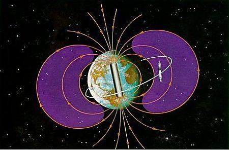 Radiación atrapada sobre la atmosfera