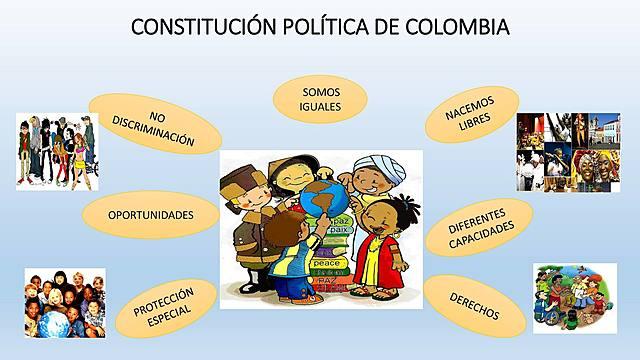 EN COLOMBIA: CONSTITUCIÓN POLITICA NACIONAL DE COLOMBIA