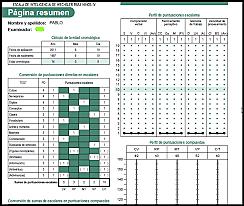 Escala de inteligencia para nivel escolar     2007