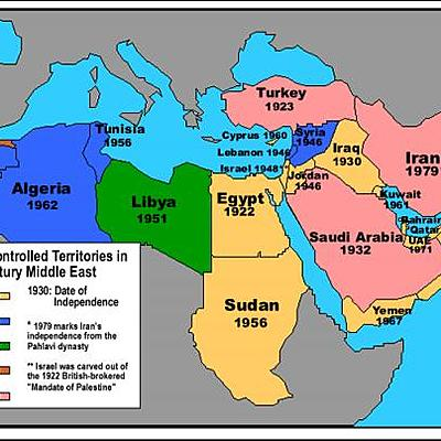 Middle-East Post WWII timeline