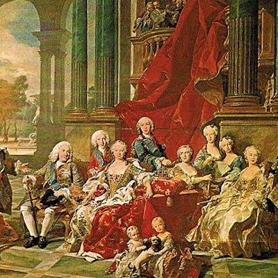 Art als segles XVIII-XIX timeline