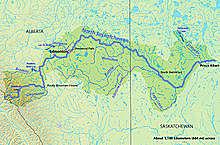 The Saskatchewan River Fur Trade