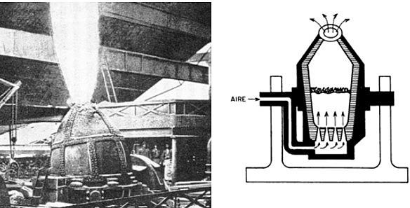 Use of coke in blast furnaces