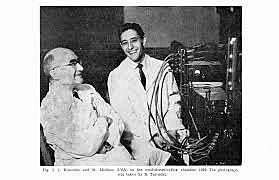 Konorski y Miller