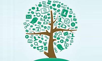Nacimiento de las Redes Sociales